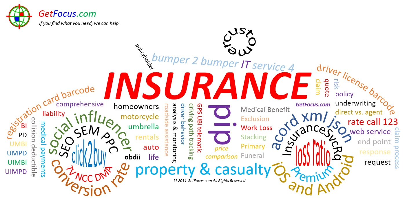 If you find what you need, we can help. #Insurance #IT #UBI